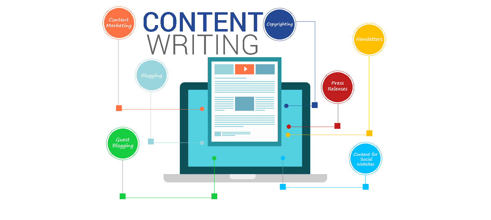 Tips to Enhance Your Content Marketing Strategy: